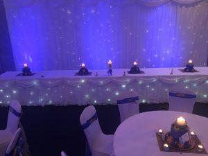 Sparkle Table...  </div> <a href=